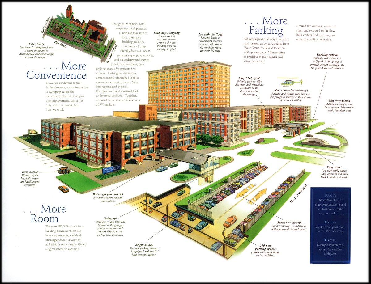 Henry Ford Hospital Campus Map.Henry Ford Hospital Campus Map