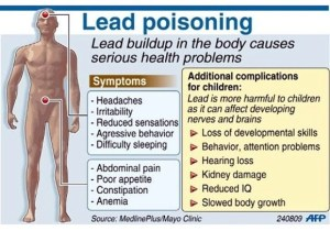 lead-poisoning chart
