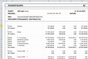 Automatická tvorba Úvodních rozpisů (přehledů účtů)