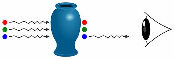 Cor Pigmento Azul