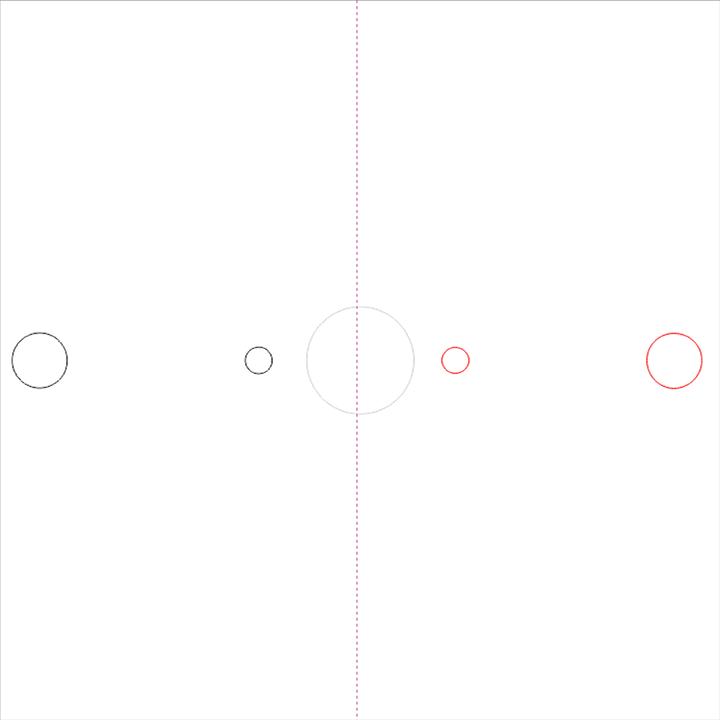 Criando circulos em simetria