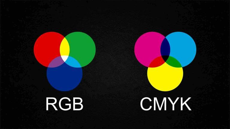CMYK e RGB Padrões de Cores 2020