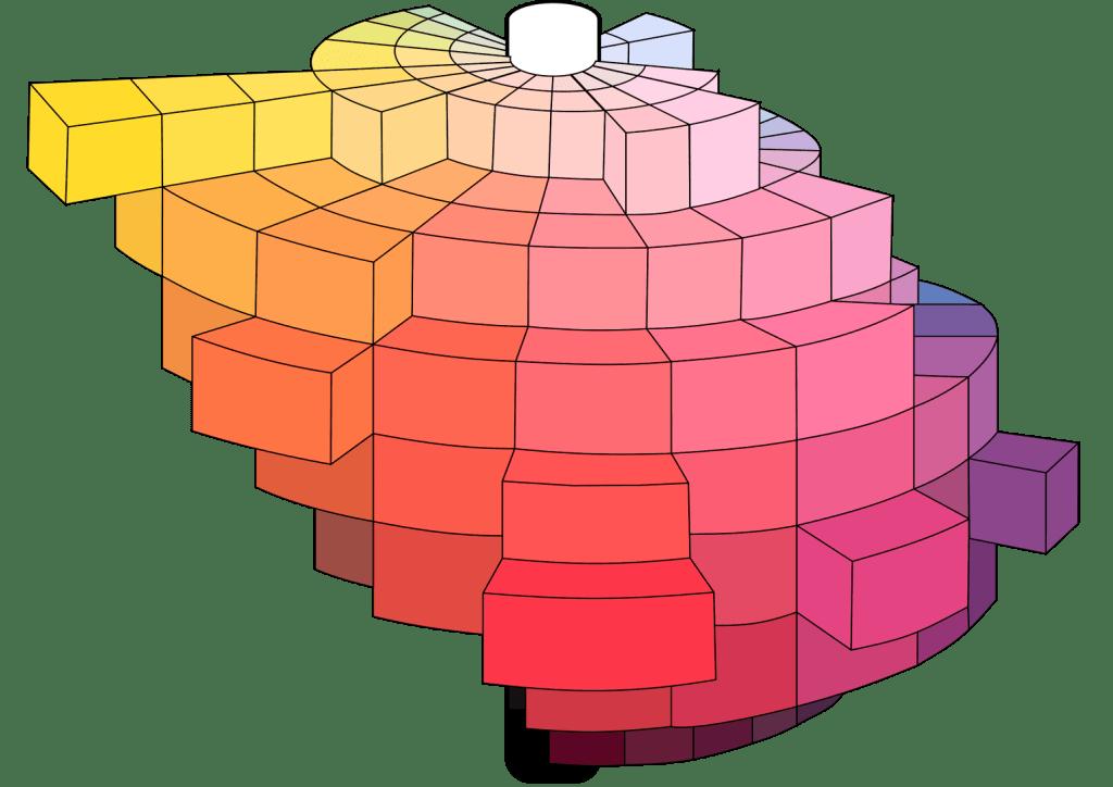 Sistema de Cores Munsell 3d