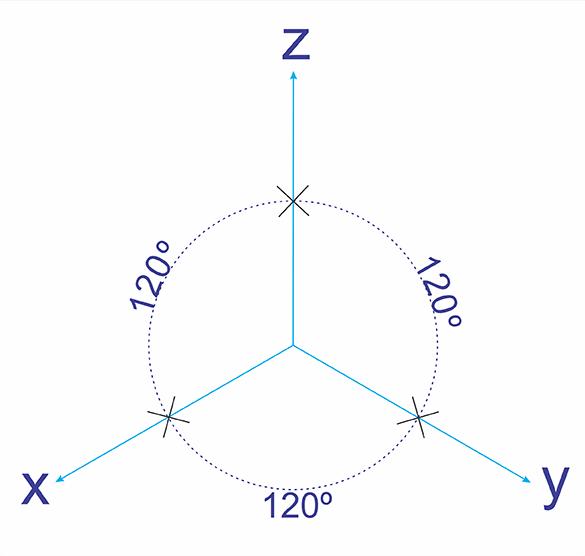 Eixo Isométrico