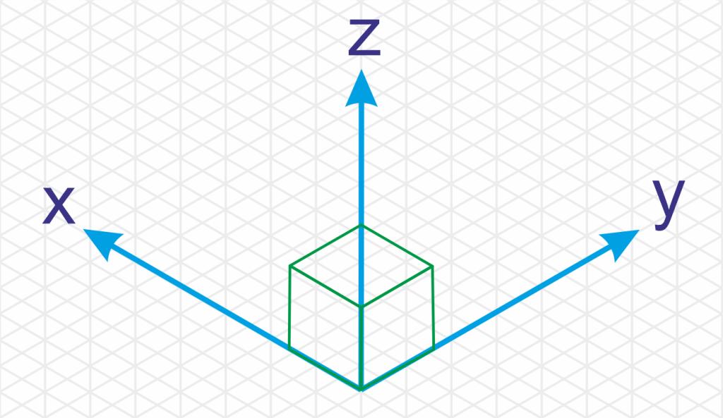 Cubo Isométrico com Malha