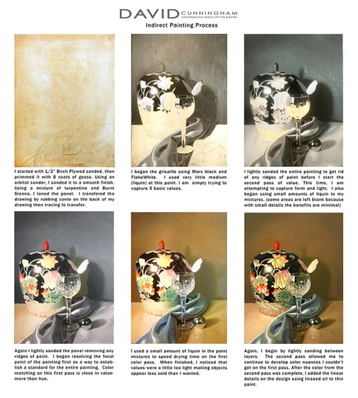 Indirect painting How to