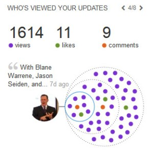 How Can You Get More People to See Your LinkedIn Posts?