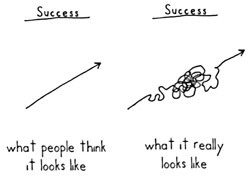 Progress Isn't a Straight Line