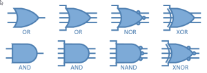 A Visio Logic Gate with Logic   bVisual  for people interested in Microsoft Visio