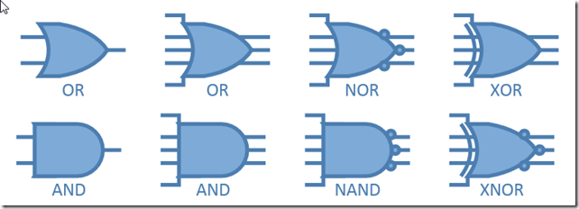 A Visio Logic Gate with Logic | bVisual  for people interested in Microsoft Visio