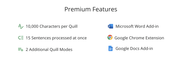 Quillbot premium features