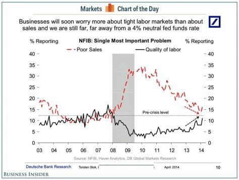 Graphic courtesy of Deutsche Bank Research
