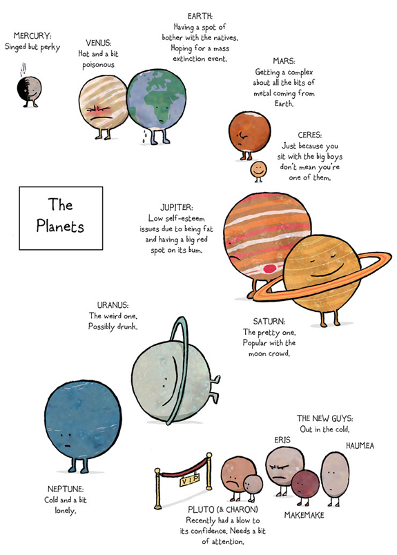 The Planets – David O'Connell