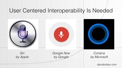 Conversational Interfaces Must Be Interoperable
