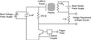 electron beam circuit