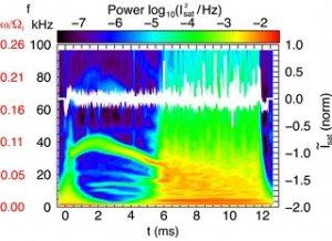 wavelet-based spectrogram