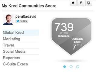 medir tu influencia en redes sociales kred