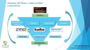La-orquesta-del-futuro-redes-sociales-3