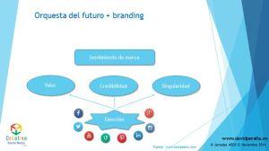 La-orquesta-del-futuro-redes-sociales-4