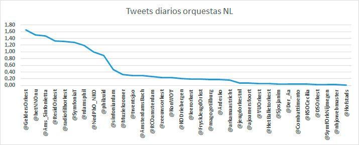 tuits-diarios-orqustas-NL