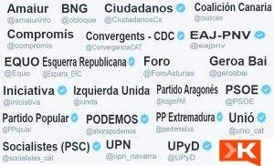 Partidos-políticos-en-Twitter