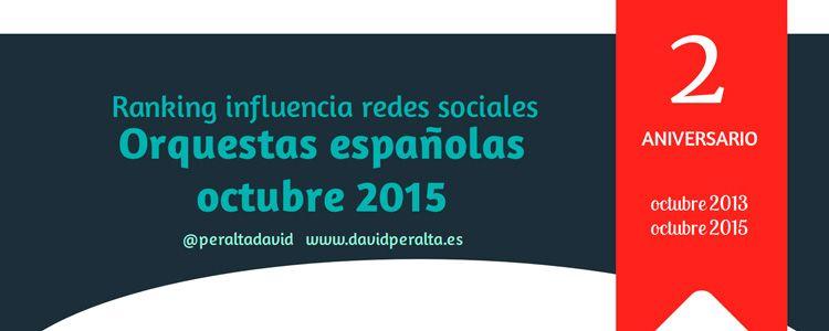 II Aniversario del ranking de influencia en redes sociales de las orquestas españolas