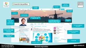 Cómo preparar en 6 pasos un curso de redes sociales y marca personal para músicos