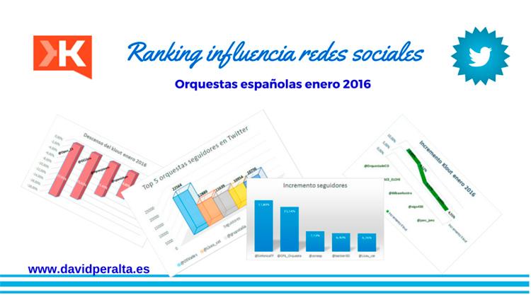 42 orquestas en el ranking de influencia en redes sociales enero del 2016