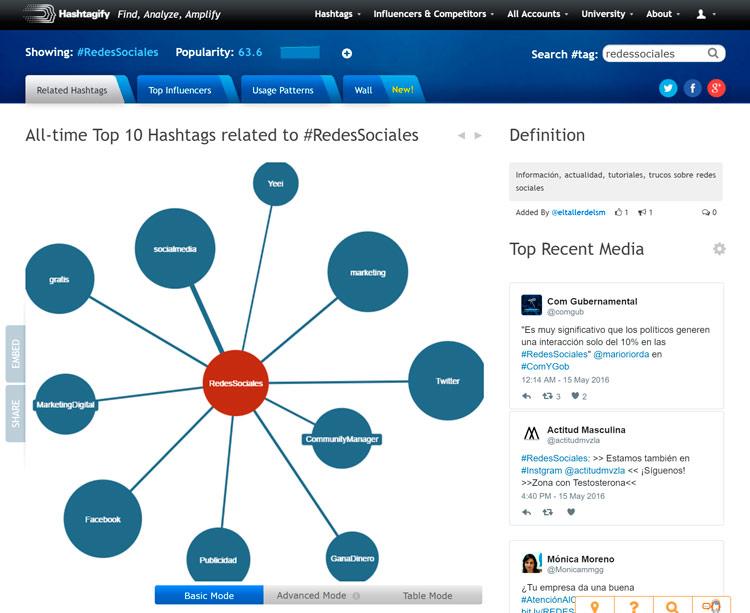 Historia,-uso-y-herramientas-para-medir-hashtags-en-Twitter-hashtagify