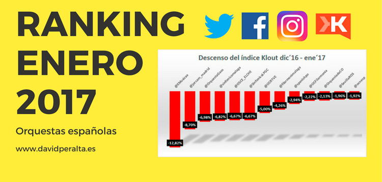 Ranking-44-orquestas-en-redes-sociales-enero-2017