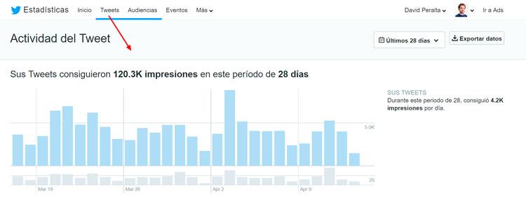La-importancia-de-medir-en-Twitter-para-el-mundo-de-la-musica-5
