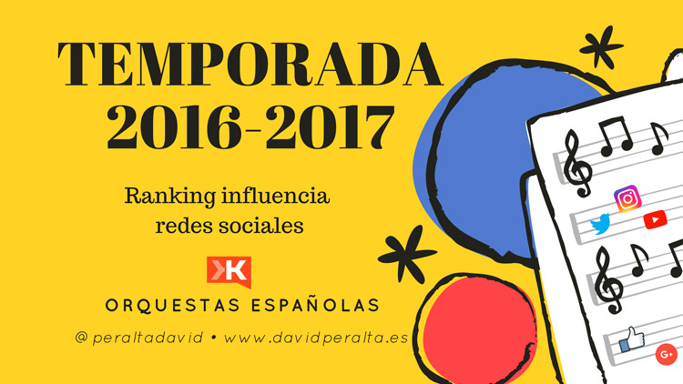 Temporada de una orquesta en redes sociales: balance 2016-2017 #Rankingorquestas