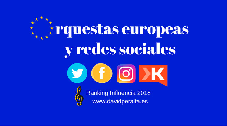 Influencia y marketing en redes sociales de una orquesta sinfónica en Europa