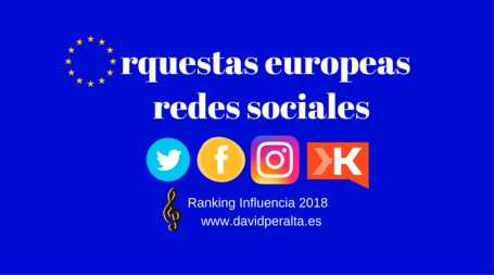 marketing redes sociales orquesta sinfónica en Europa y Espana