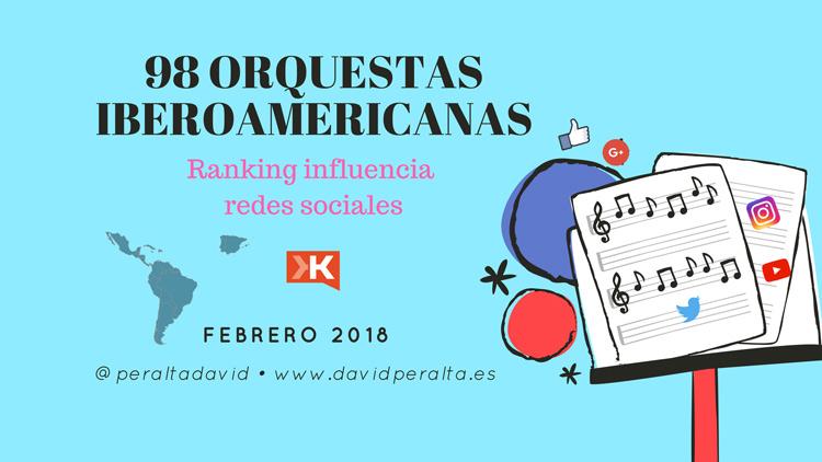 Orquestas de Iberoamérica en redes sociales: uso y ranking de influencia