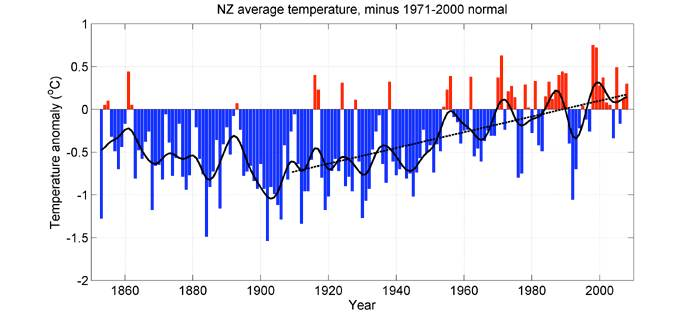 https://i1.wp.com/davidpratt.info/climate/climategate9.jpg