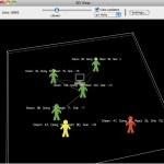 Agent Based Model Netlogo