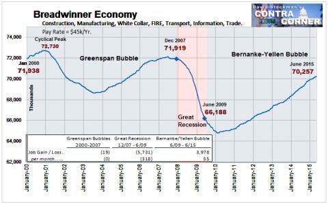 Breadwinner Jobs- Click to enlarge