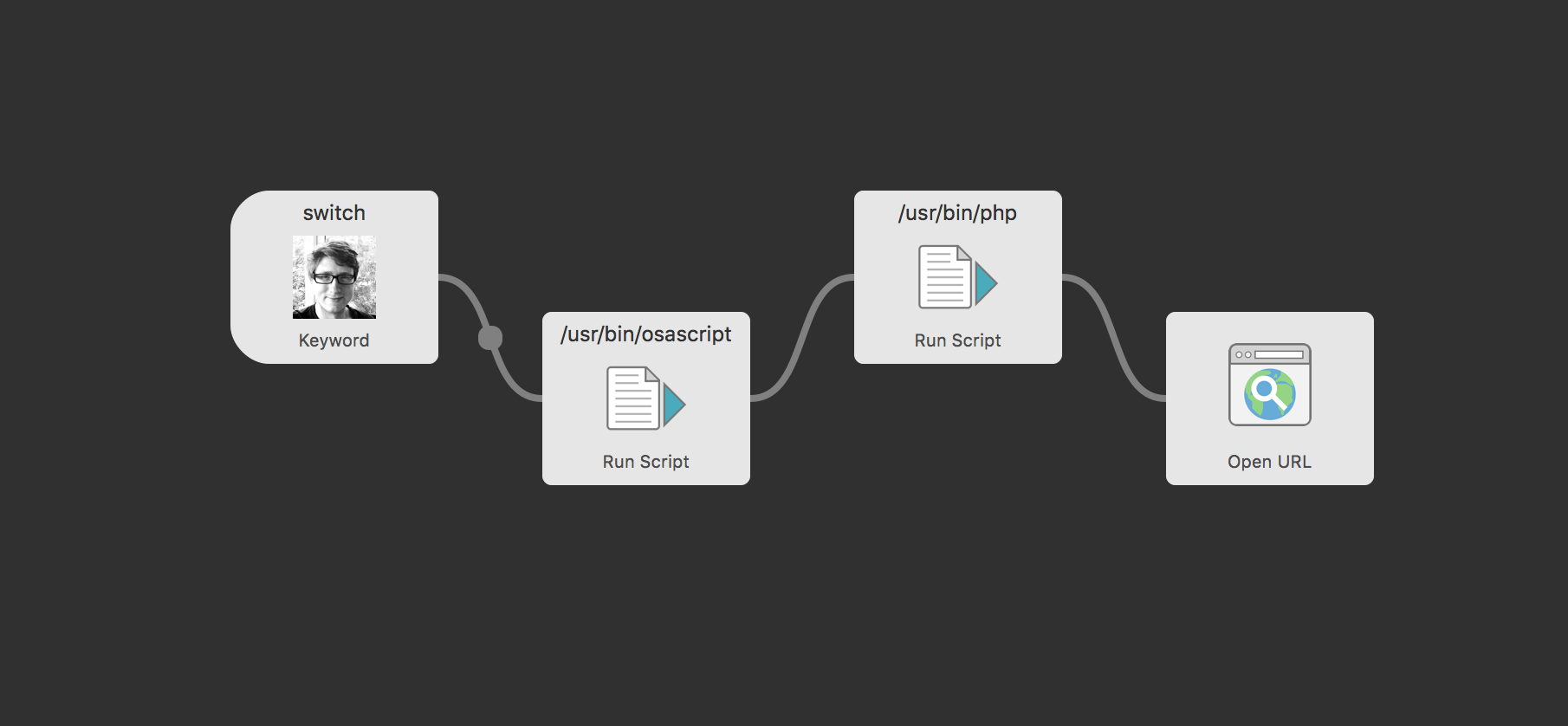 Switch between Development and Production Environments With Custom Alfred Workflow