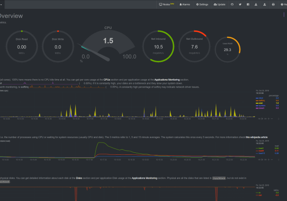 netdata dashboard