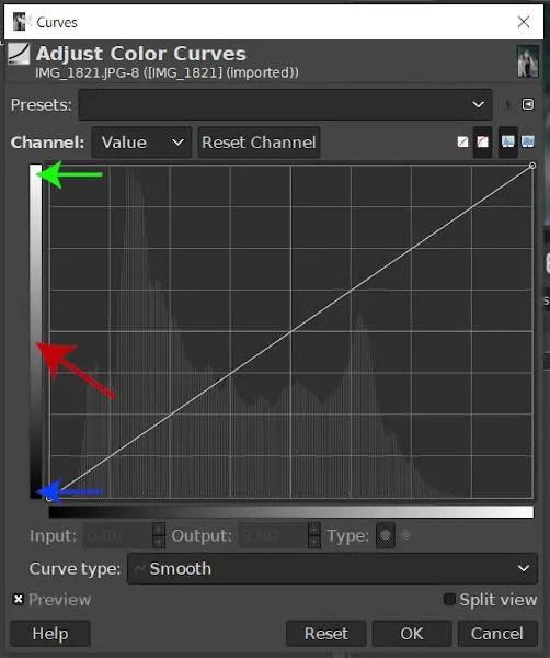 GIMP घटता उपकरण आउटपुट रेंज ढाल
