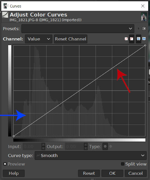 Linear Curve and Histogram GIMP Curves Tool