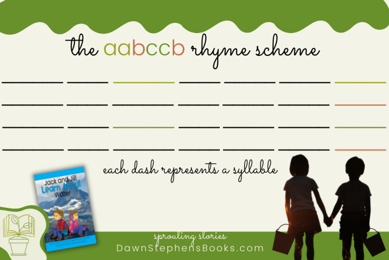 the rhyme scheme is AABCCB. Each dash represents a syllable. Use this template to help create your own.