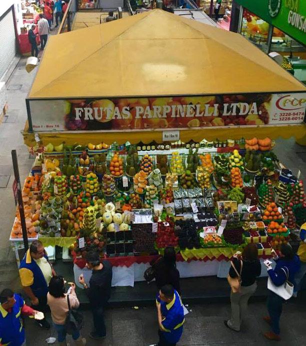 Sao Paulo Food Guide