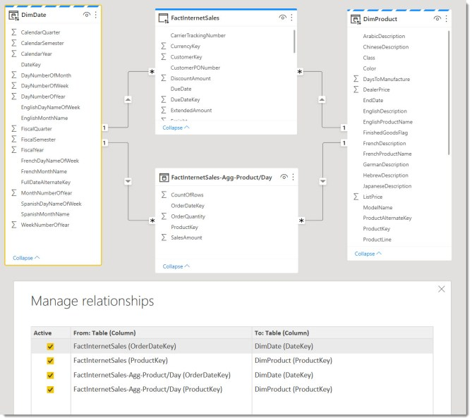 Image showing the diagram view of four tables including the Manage relationship view detail