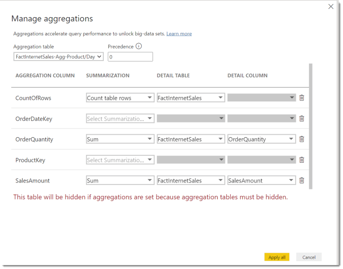 Image showing how to configure the Manage Aggregation feature.