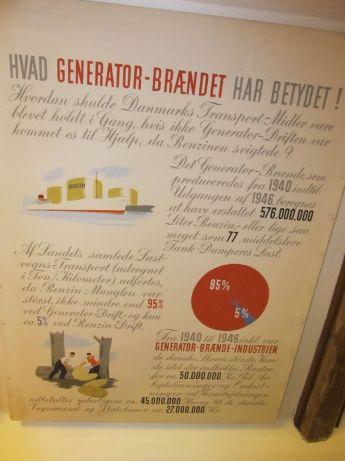 Fra 1940 til 1947 brugte man generator-gas til biltransport