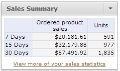 Amazing Selling Machine Real Results
