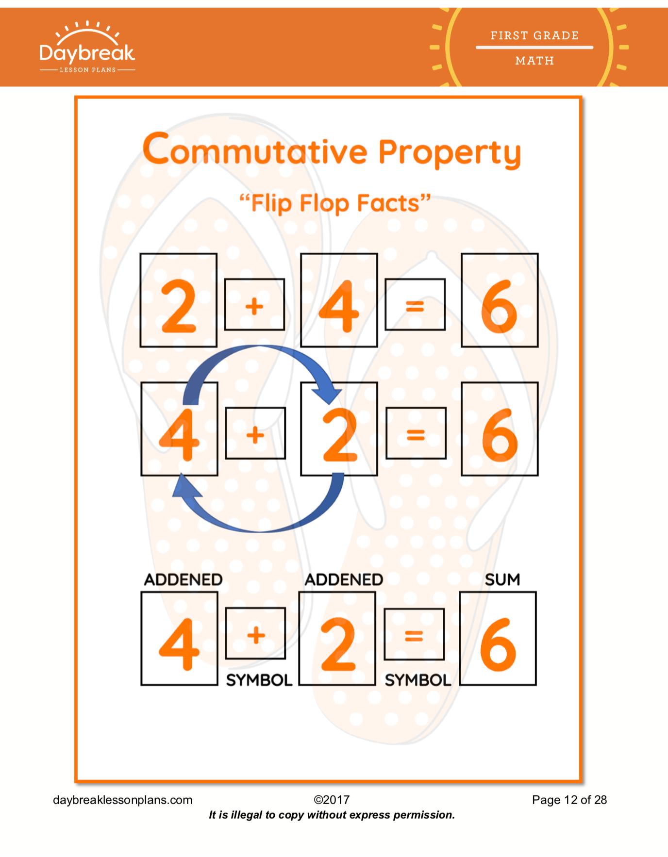 Addition Using The Commutative Property Bundle