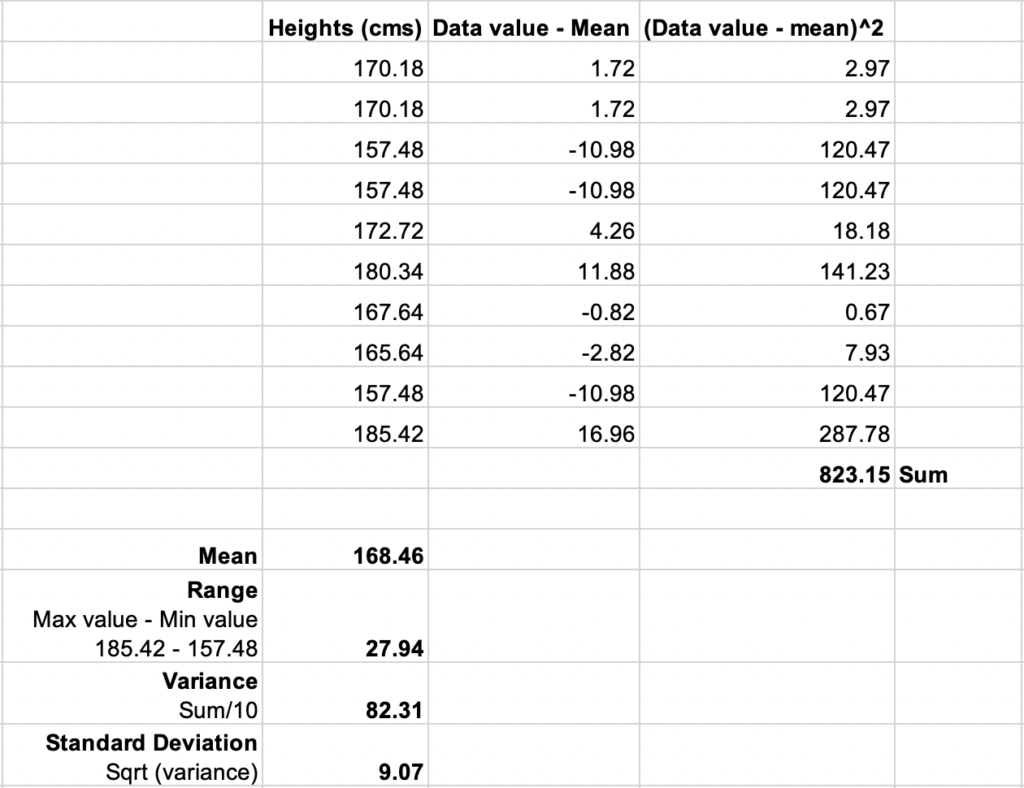 Basic Statistics For Exploring Data Measures Of Variation